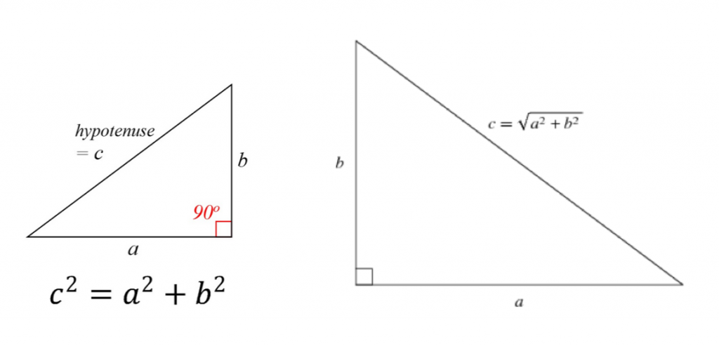 Pythagoras triangles