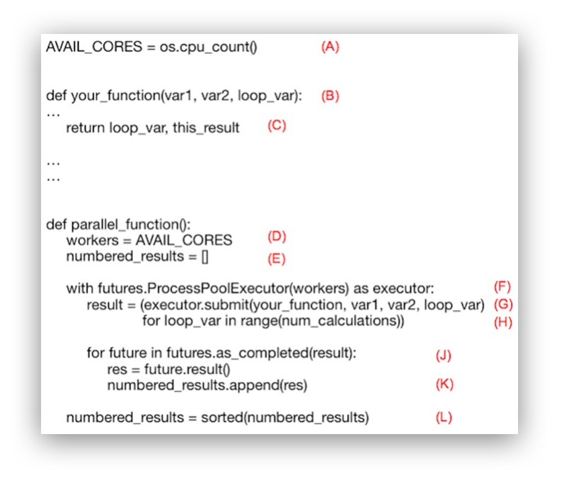 A common code structure using Python's concurrent.Futures module